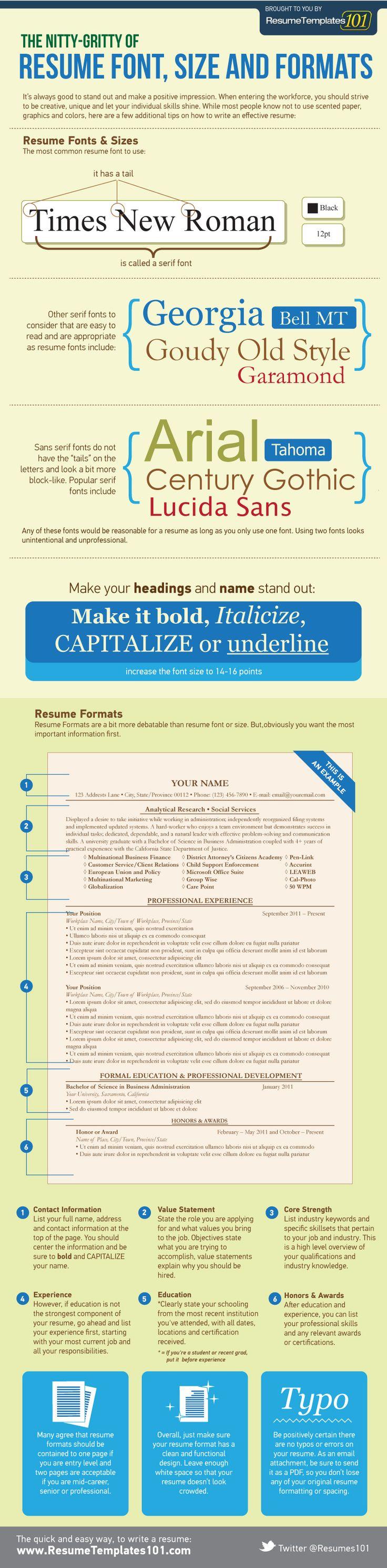 Los mejores formatos de texto para tu Curriculum #infografia #infographic #design