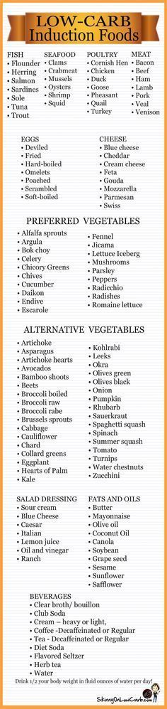 I am looking to take off those last few pounds b4 the beach! So I decided to go onto induction for the last 2 weeks before vacation. This quick and easy to see chart of #lowcarbinduction foods will help to keep me on track! You can find more like it, low-carb tips & thousands of certified low-carb recipes all FREE on my website! http://SkinnyOnLowCarb.com