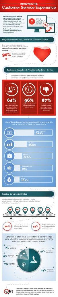 25+ unique Customer survey ideas on Pinterest Email templates - customer survey