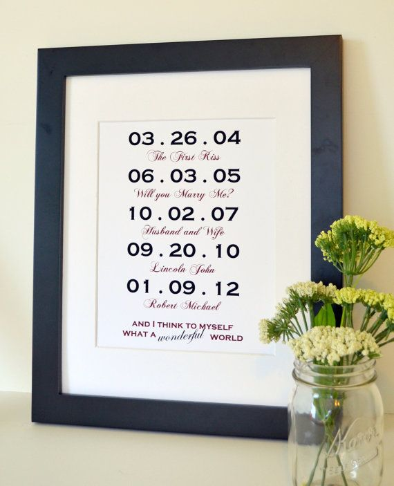 Hey, I found this really awesome Etsy listing at https://www.etsy.com/listing/106740569/personalized-anniversary-11-x-14-gift