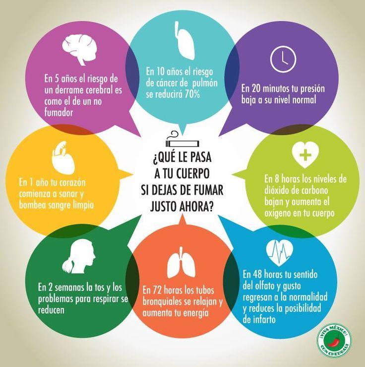 Dejar de fumar definitivamente trae consigo grandes beneficios para tu #salud. ¿Ya los conoces?