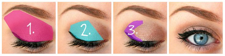 UPDATE: Holy Pin's Batman! If you're here from Pinterest, welcome :) Since this is such a popular pin I thought I'd link some of my other posts featuring the Naked2 palette and Coastal Scents below...