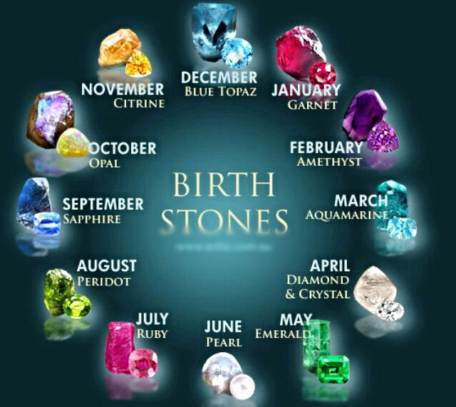 Best Birthstone Charts Images On   Birthstones Chart