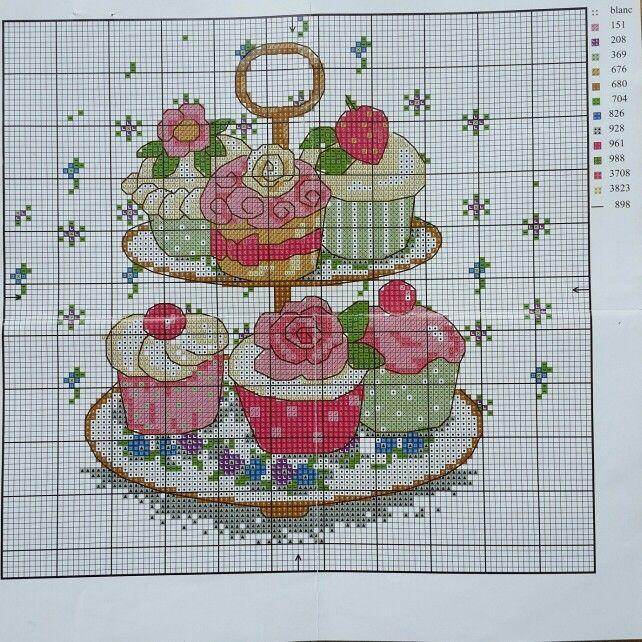 25 best ideas about cupcake cross stitch on pinterest for Cross stitch kitchen designs