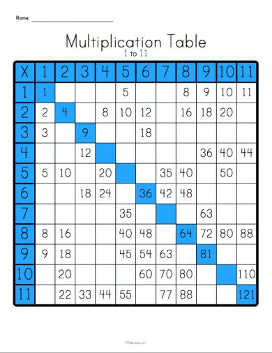 82 best math images on Pinterest Elementary schools, Learning - horizontal multiplication facts worksheets