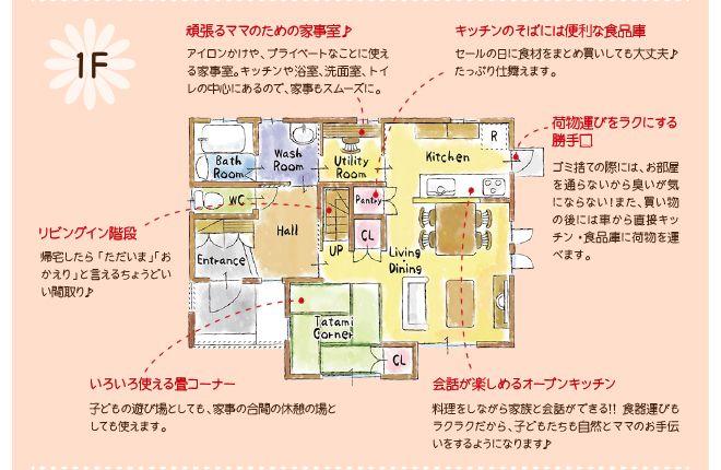 ママプラン 家事室のあるお家。|大和ホーム