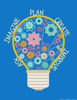 FREE DOWNLOAD Engineering Design Posters. Ask, Imagine, Plan, Create and Improve... 2