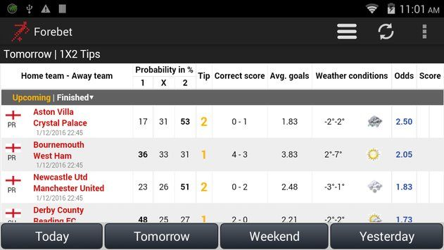 Forebet Free Football Prediction Website: How to Use It To Win Big