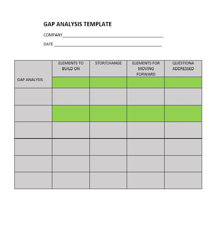 Best 3 Gap Analysis Template Free With Images Templates