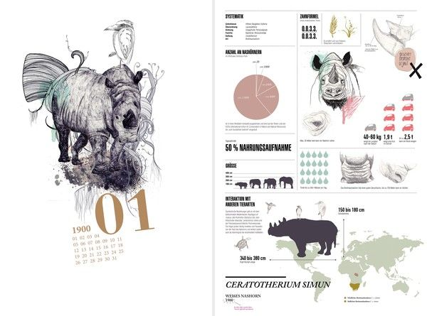 rhinoceros, infographic design, calendar, animal, cryptozoology, illustration, watercolor #ElementEdenArtSearch