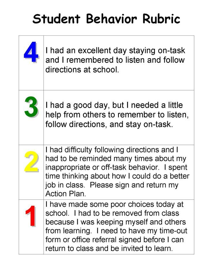 Best Behavior Charts  Checklists Images On