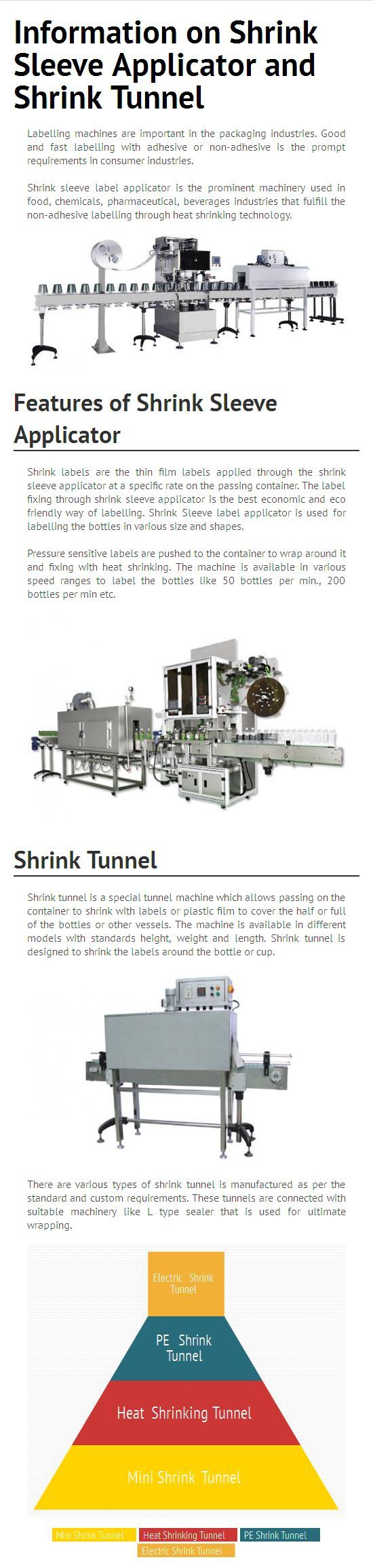 Get information on shrink sleeve applicator and tunnel machine including variety of machine models, sizes, features etc. For more info: http://www.multipackmachinery.com/shrink-tunnels/