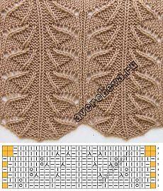 749 patrón ondulado | Catálogo de tejer patrones