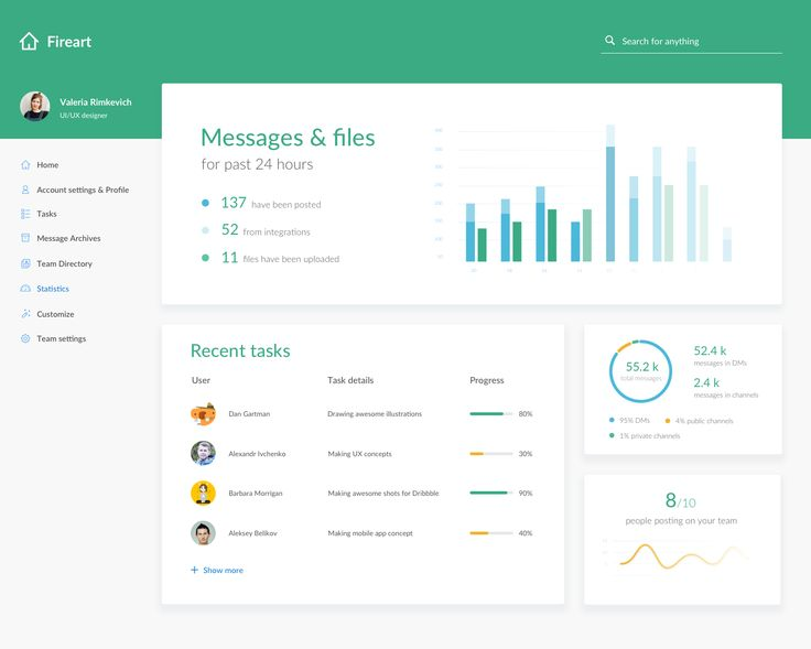 Best 25+ Dashboard ui ideas on Pinterest
