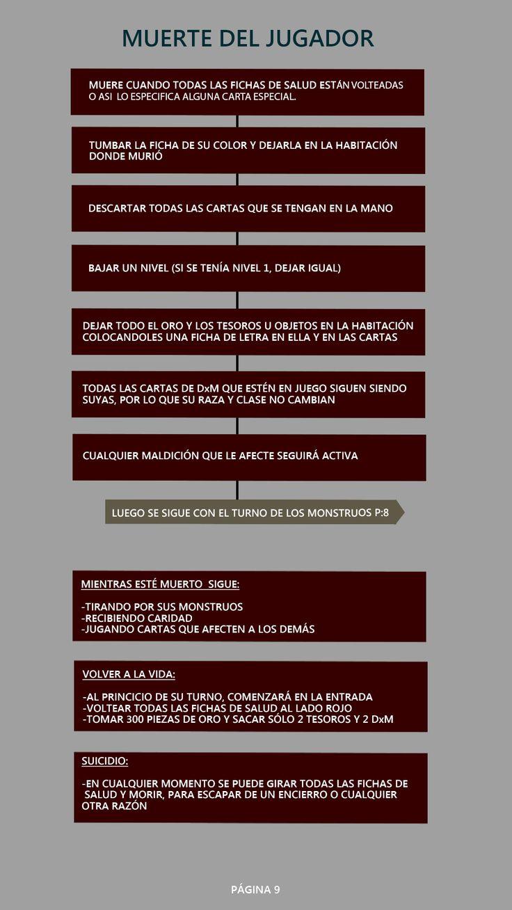 munchkin quest reglas hoja 9