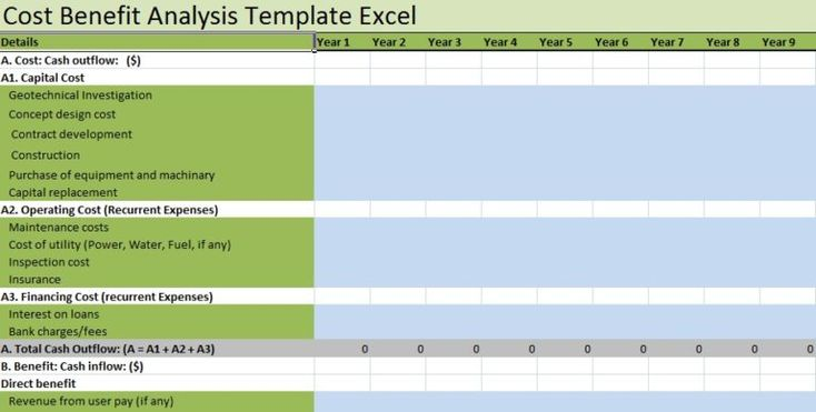 cost benefit analysis template excel