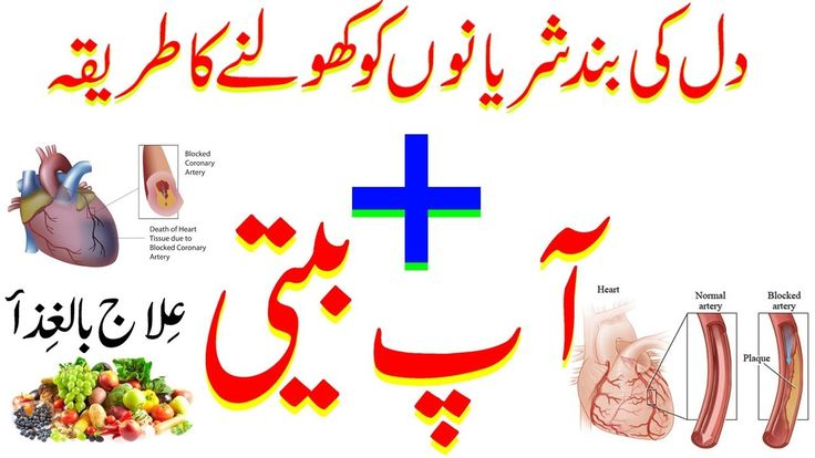 Heart Blockage Removal Natural Treatment without Surgery in Urdu/Hindi