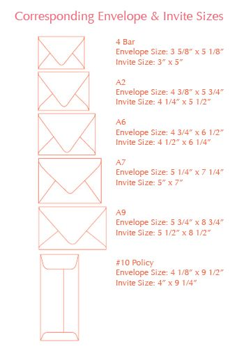 17 best ideas about Standard Envelope Sizes on Pinterest | First ...