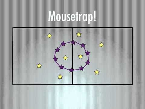 P.E. Games - Mousetrap! k-3rd or maybe even my 4/5 graders. use beanbags as cheese for them to collect in the middle and have them put in buckets outside the circle. see which mouse lasts the longest!