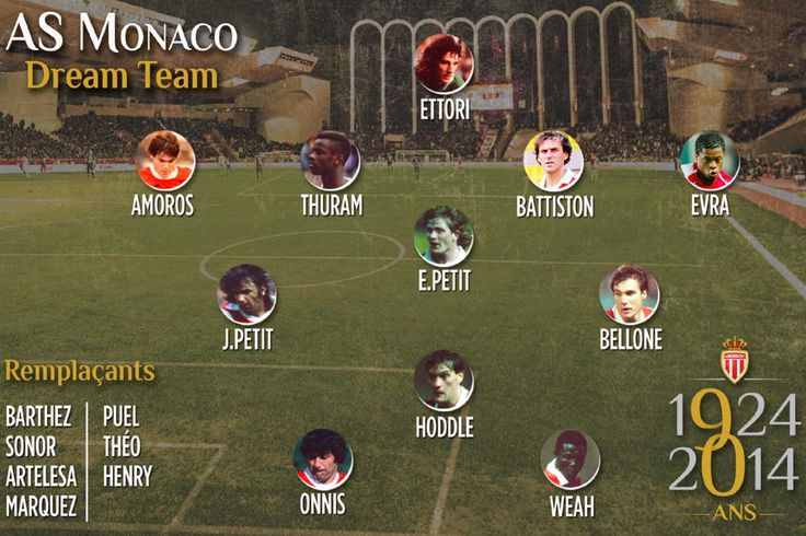 La dream team | Histoire | AS Monaco FC