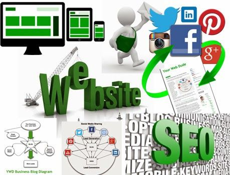 Your Successful Business Website