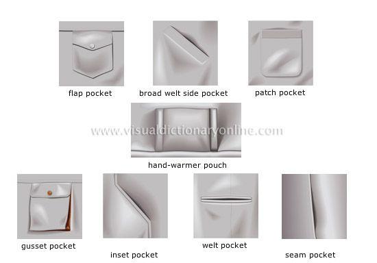 examples-pockets.jpg (550×384)