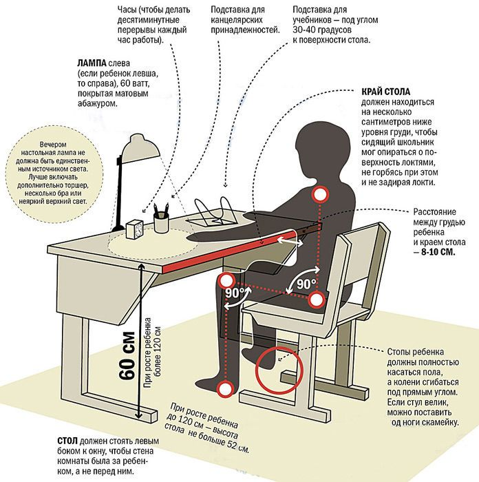 Как правильно приобрести письменный стол - Советы от Mebel-24, купить письменный…