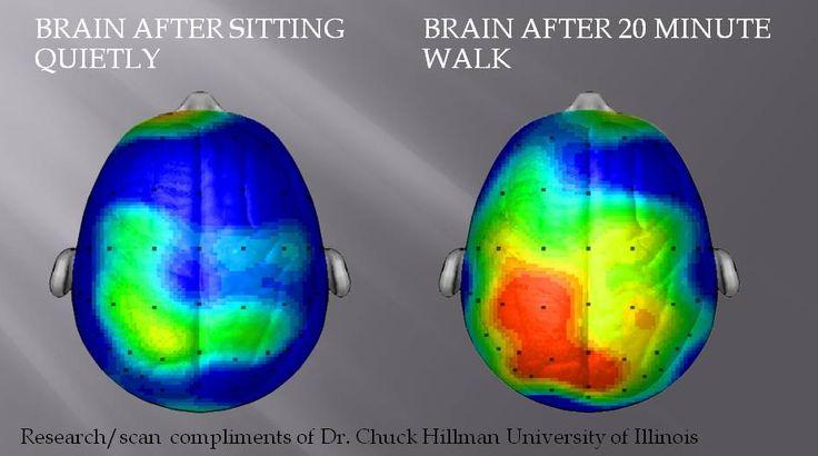 make yourself happier - exercise