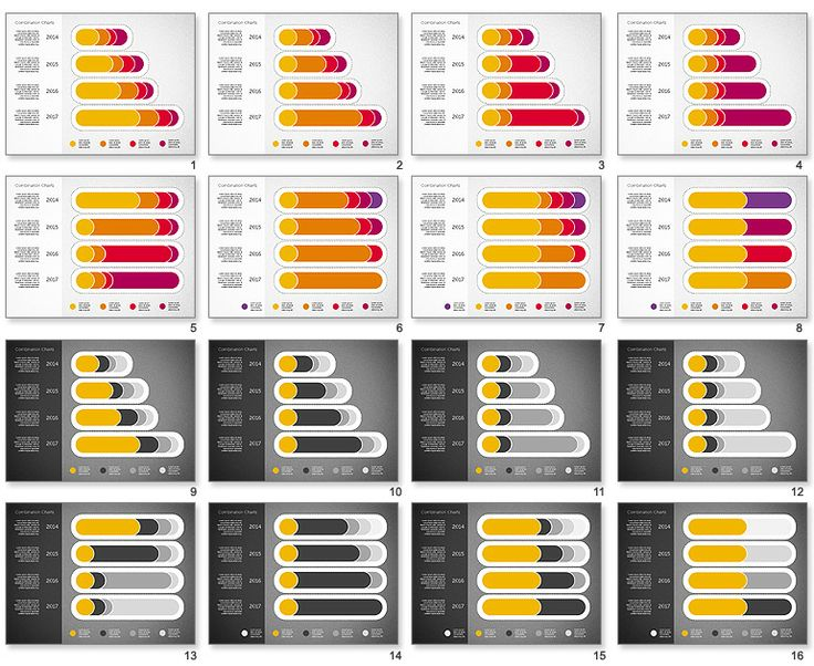 24 best INFOGRAPHIC images on Pinterest Creativity, Data - what is a bar chart