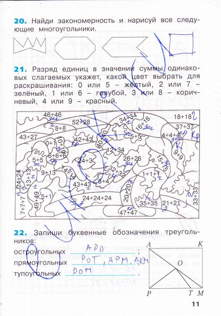 Домашняя работа по биологии по рабочей тетради за 7 класс в.в катюшин