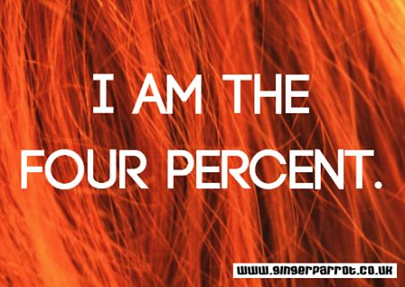 Only 4% of the worlds population has naturally red hair.  I am one of the four percent.
