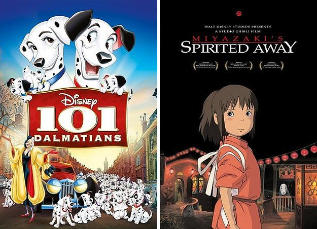 How Many Iconic Animated Films Have You Actually Seen?