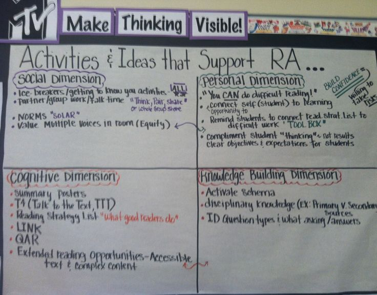 developing students' critical thinking in the higher education class Critical thinking is the ability to  of you in higher education it can lead to developing your  writes that critical thinking enables students to assess.