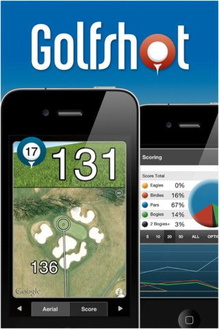 Golf betting apps for iphone aiding or abetting foreign aid and human rights violations in the developing world
