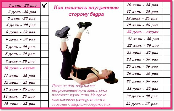 Похудение ляшек за неделю упражнение