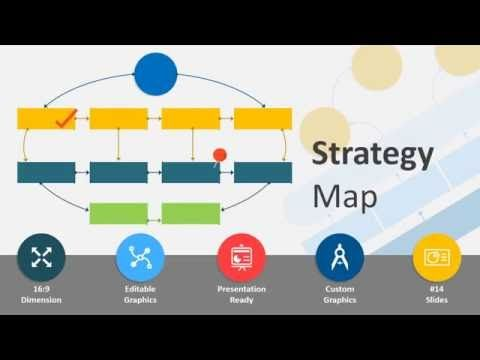 The 25+ best Strategy map ideas on Pinterest Social differences - effective employee management strategy