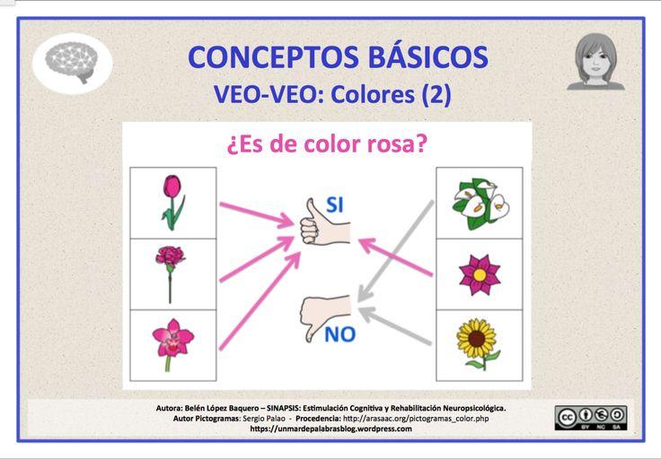 """Material para trabajar los colores: blanco, negro, gris, naranja, rosa, marrón y morado. Se muestran dos columnas: una a la derecha y otra a la izquierda. En cada columna hay tres imágenes y en la parte central hay dos pictogramas junto a las palabras """"SI/NO"""". Hay que asociar con uno de los pictogramas centrales cada una de las seis imágenes de las columnas."""