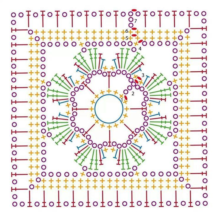 Bonito Patrón De Crochet Manta Cuadrada Galería - Ideas de Patrones ...