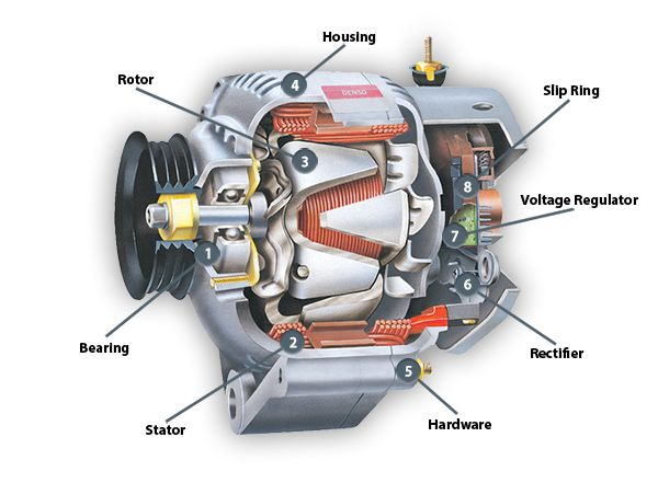 DENSO alternators are not only original equipment on many of the world's top production cars; they are a favorite in motorsports as well.
