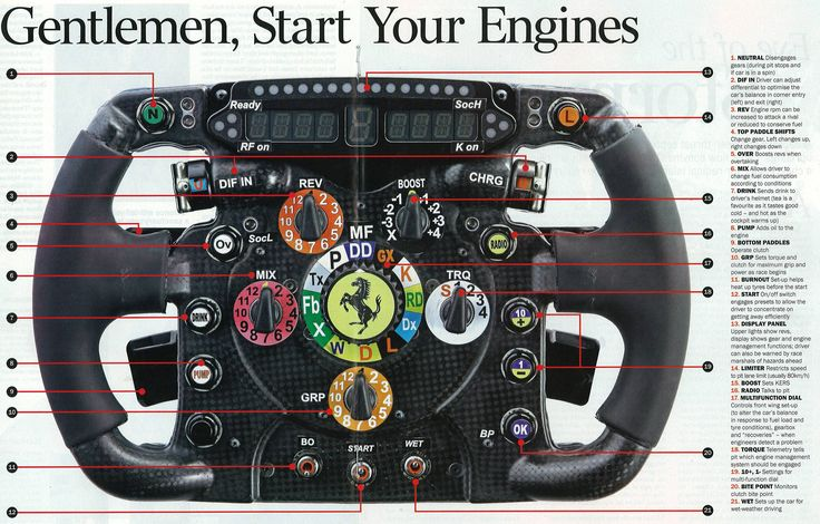 Ferrari F1 Wheel Description