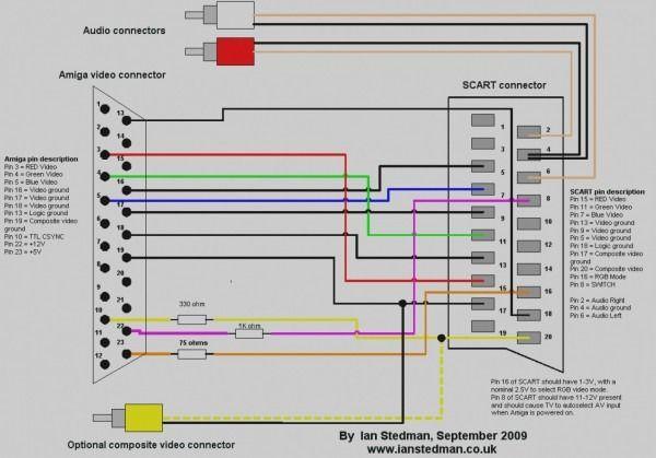 rca cable wiring diagram  hdmi cables hdmi vga connector
