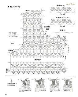 MODELOS DE BOLEROS Y CHALECOS PARA TEJER CON PATRONES A CROCHET Y GRAFICOS | Patrones Crochet,…