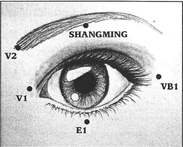 Le Qigong pour les yeux - Association TianTangLong