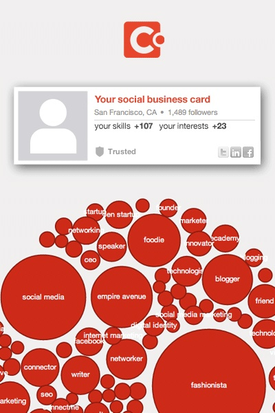 Visualize your networks and find interesting people
