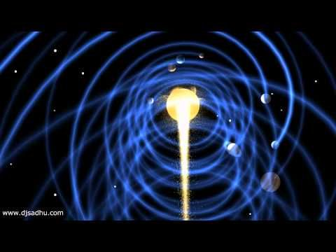 Awesome helical/vortex model of our solar system