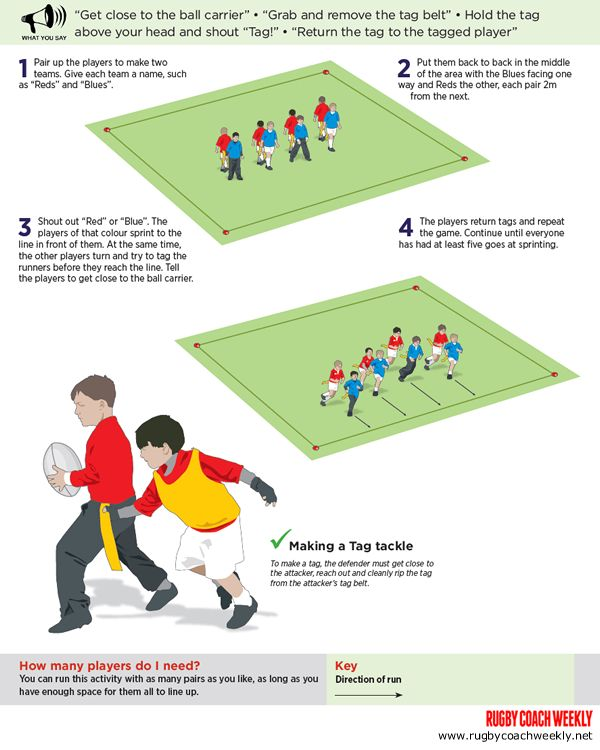 Make a Tag tackle