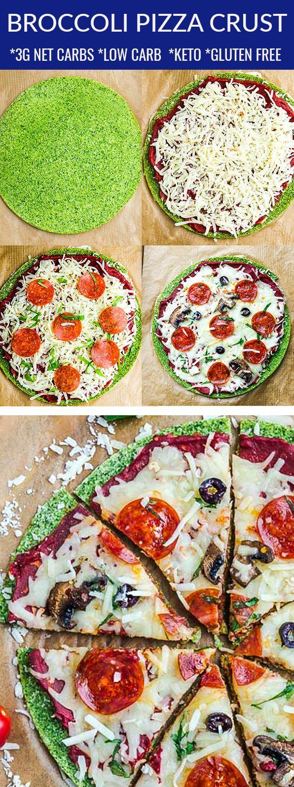 Diese Keto-Pizza ist ein einfach zuzubereitendes Rezept für kohlenhydratarme …   – Yummy Healthy Keto – Group Board