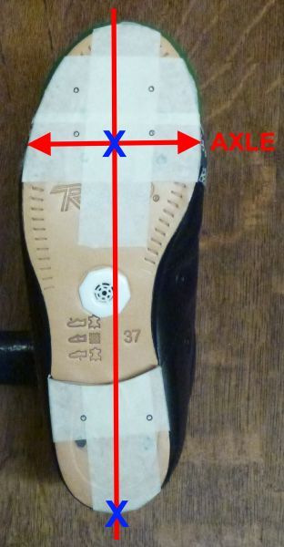 The best & clearest info on plate mounting that I've found by far.