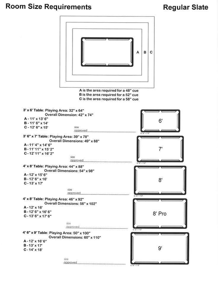 Blattbilliards.com Pooltables Sizing.php. Pool Table ...