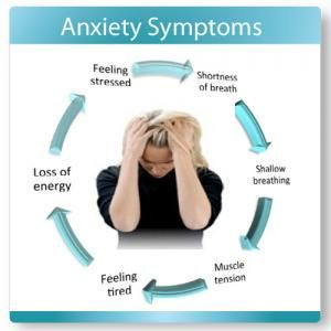 the causes symptoms and treatment of anxiety disorder Get the definition of dissociation plus dissociation symptoms, causes and  anxiety-panic bipolar disorder  what is dissociation definition, symptoms, treatment.